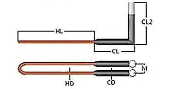 Нагреватель MoSi2 UL 90°C type