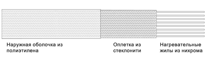 Чертеж ЭНГЛ 2