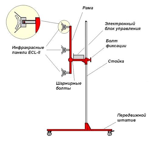 Обогреватель инфракрасный ремонт своими руками