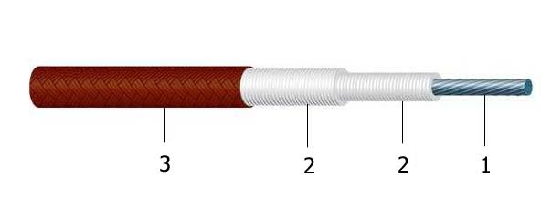 Термостойкий никелевый провод Эскиз