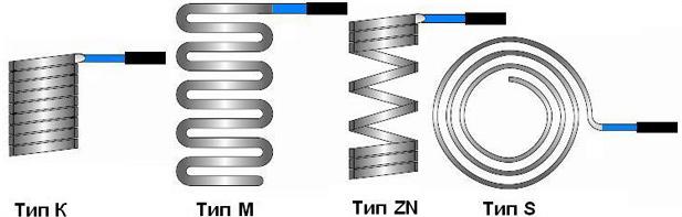 спиральные нагреватели