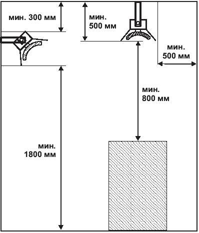 Инфракрасные обогреватели ECL-1000